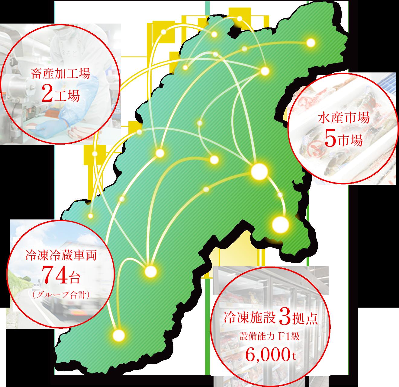 食のインフラ企業として長野県の食を守り続ける
